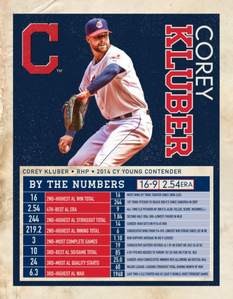 Corey_Kluber_Cy_Young
